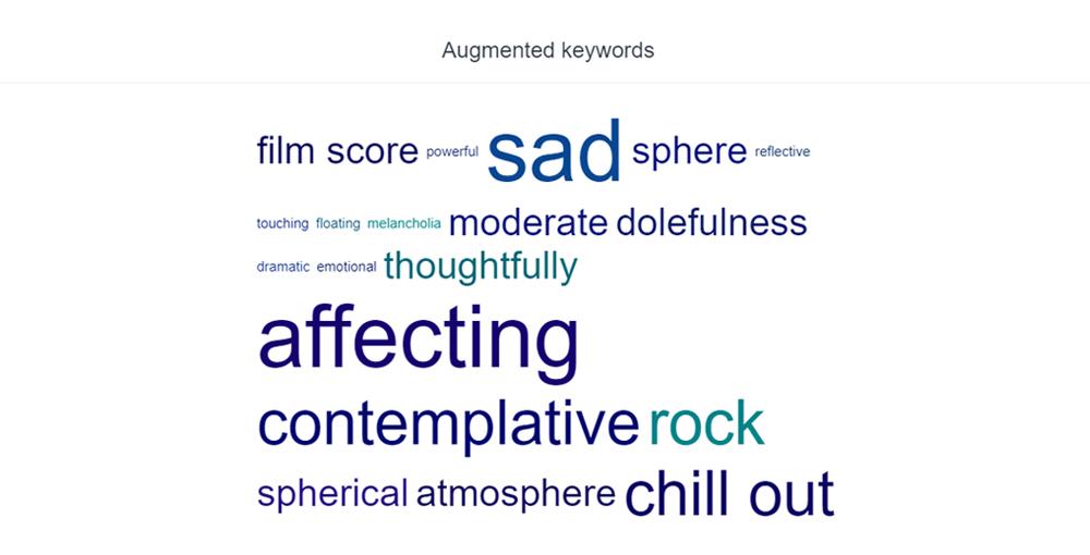 Augmented Keywords